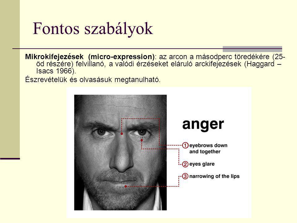 Fontos szabályok Mikrokifejezések (micro-expression): az arcon a másodperc töredékére (25- öd részére) felvillanó, a valódi érzéseket eláruló arckifej