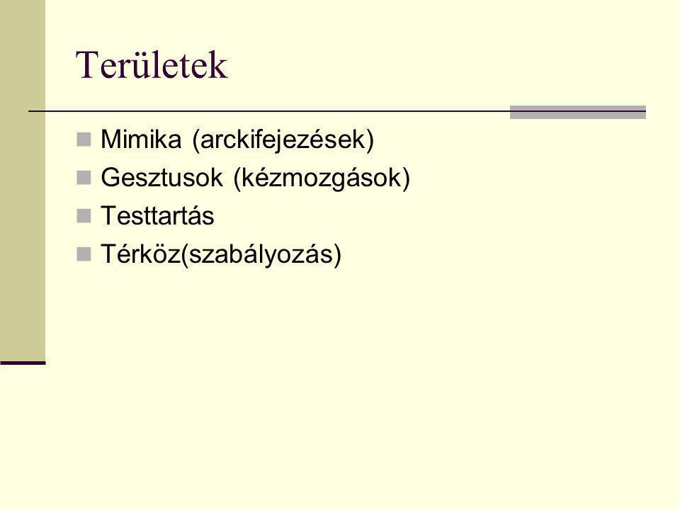 Területek Mimika (arckifejezések) Gesztusok (kézmozgások) Testtartás Térköz(szabályozás)