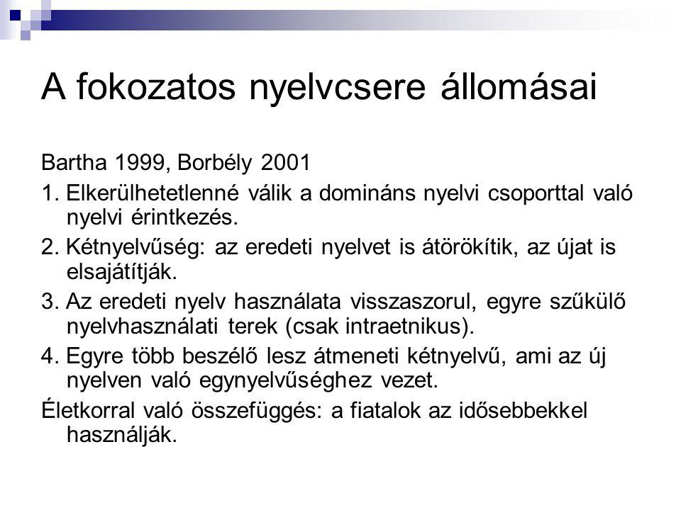 A fokozatos nyelvcsere állomásai Bartha 1999, Borbély 2001 1. Elkerülhetetlenné válik a domináns nyelvi csoporttal való nyelvi érintkezés. 2. Kétnyelv