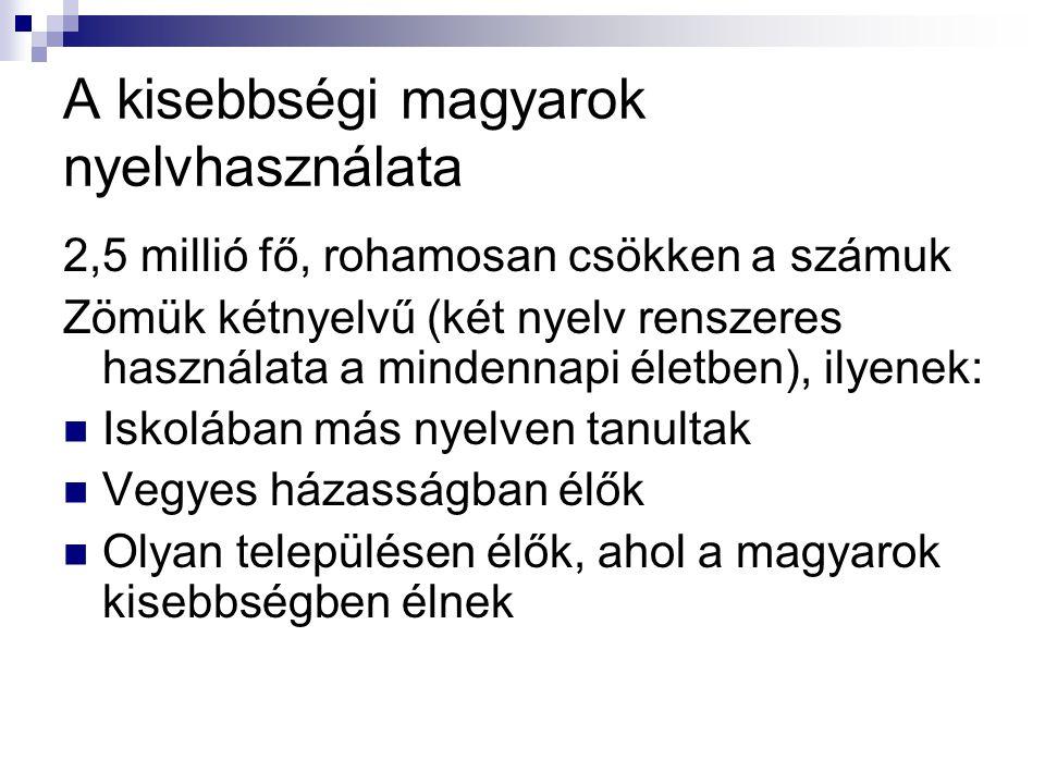 A kisebbségi magyarok nyelvhasználata 2,5 millió fő, rohamosan csökken a számuk Zömük kétnyelvű (két nyelv renszeres használata a mindennapi életben),