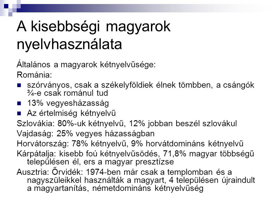 A kisebbségi magyarok nyelvhasználata Általános a magyarok kétnyelvűsége: Románia: szórványos, csak a székelyföldiek élnek tömbben, a csángók ¾-e csak