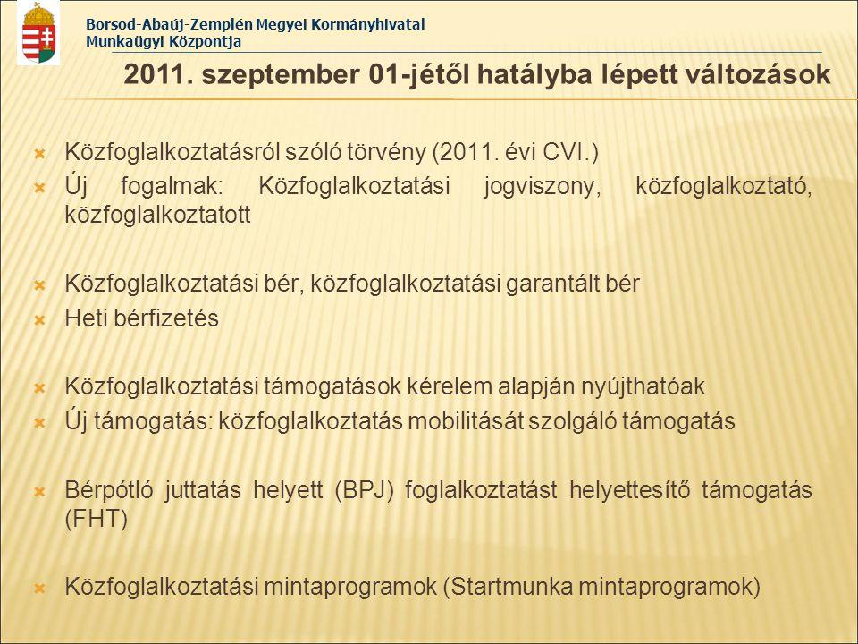 Borsod-Abaúj-Zemplén Megyei Kormányhivatal Munkaügyi Központja  Közfoglalkoztatásról szóló törvény (2011. évi CVI.)  Új fogalmak: Közfoglalkoztatási