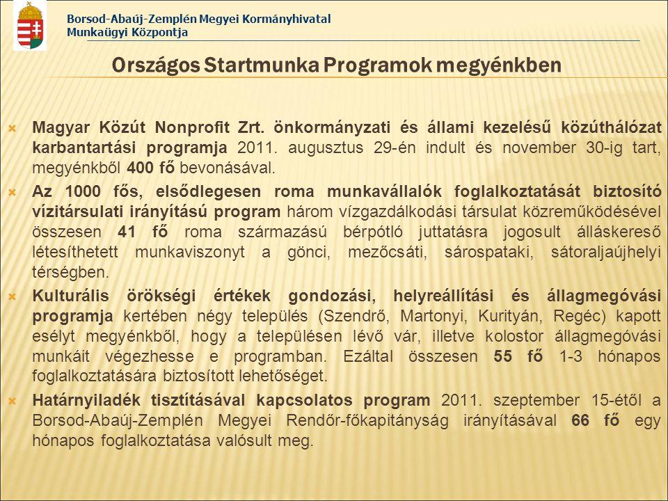 Borsod-Abaúj-Zemplén Megyei Kormányhivatal Munkaügyi Központja Országos Startmunka Programok megyénkben  Magyar Közút Nonprofit Zrt. önkormányzati és