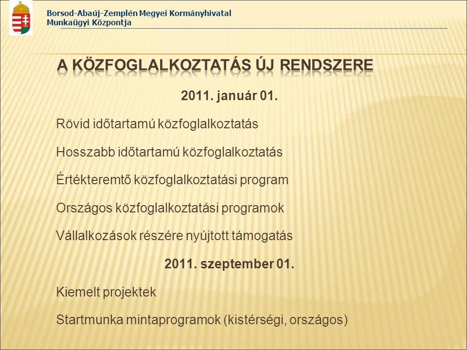Borsod-Abaúj-Zemplén Megyei Kormányhivatal Munkaügyi Központja 2011. január 01. Rövid időtartamú közfoglalkoztatás Hosszabb időtartamú közfoglalkoztat