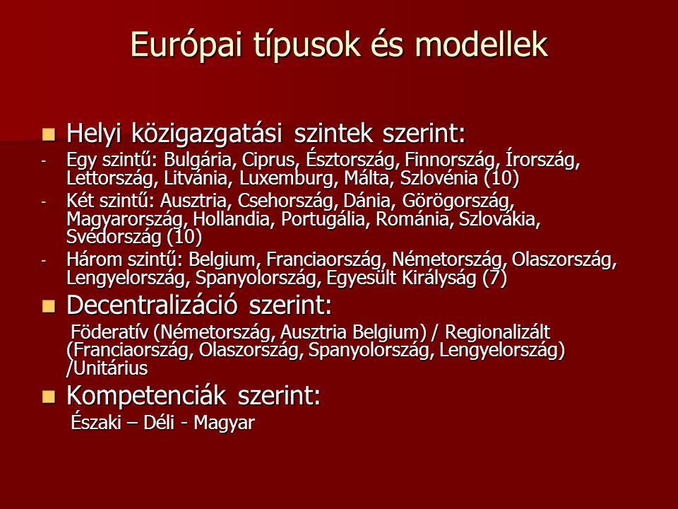 Európai típusok és modellek Helyi közigazgatási szintek szerint: Helyi közigazgatási szintek szerint: - Egy szintű: Bulgária, Ciprus, Észtország, Finnország, Írország, Lettország, Litvánia, Luxemburg, Málta, Szlovénia (10) - Két szintű: Ausztria, Csehország, Dánia, Görögország, Magyarország, Hollandia, Portugália, Románia, Szlovákia, Svédország (10) - Három szintű: Belgium, Franciaország, Németország, Olaszország, Lengyelország, Spanyolország, Egyesült Királyság (7) Decentralizáció szerint: Decentralizáció szerint: Föderatív (Németország, Ausztria Belgium) / Regionalizált (Franciaország, Olaszország, Spanyolország, Lengyelország) /Unitárius Föderatív (Németország, Ausztria Belgium) / Regionalizált (Franciaország, Olaszország, Spanyolország, Lengyelország) /Unitárius Kompetenciák szerint: Kompetenciák szerint: Északi – Déli - Magyar Északi – Déli - Magyar