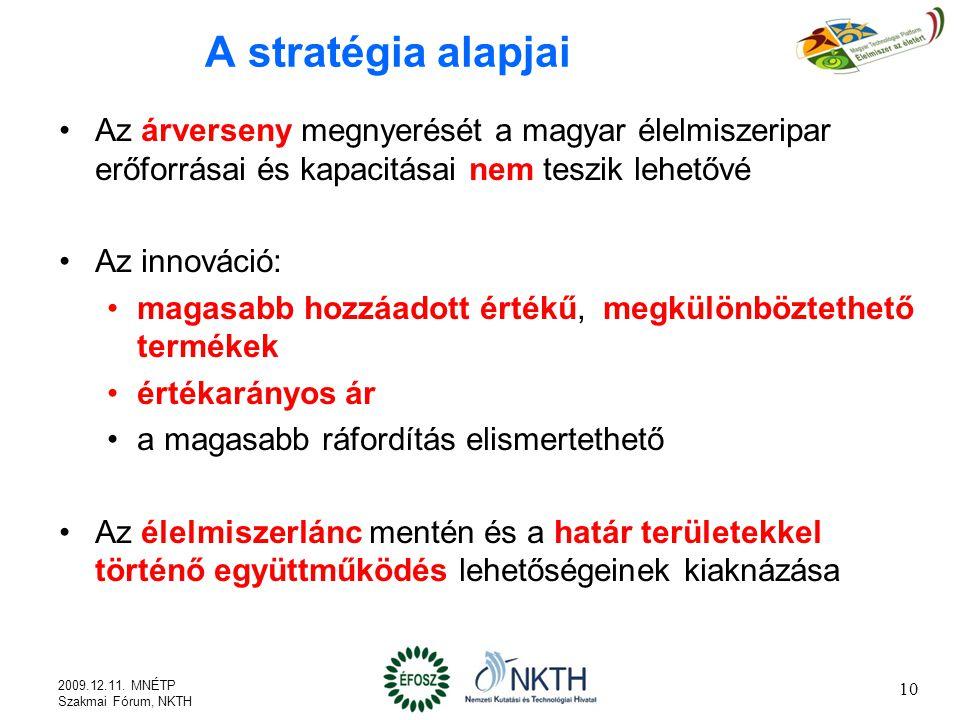 A stratégia alapjai Az árverseny megnyerését a magyar élelmiszeripar erőforrásai és kapacitásai nem teszik lehetővé Az innováció: magasabb hozzáadott értékű, megkülönböztethető termékek értékarányos ár a magasabb ráfordítás elismertethető Az élelmiszerlánc mentén és a határ területekkel történő együttműködés lehetőségeinek kiaknázása 10 2009.12.11.