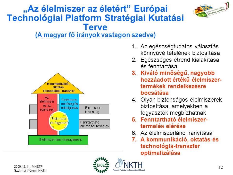 """""""Az élelmiszer az életért Európai Technológiai Platform Stratégiai Kutatási Terve (A magyar fő irányok vastagon szedve) 1.Az egészségtudatos választás könnyűvé tételének biztosítása 2.Egészséges étrend kialakítása és fenntartása 3.Kiváló minőségű, nagyobb hozzáadott értékű élelmiszer- termékek rendelkezésre bocsátása 4.Olyan biztonságos élelmiszerek biztosítása, amelyekben a fogyasztók megbízhatnak 5.Fenntartható élelmiszer- termelés elérése 6.Az élelmiszerlánc irányítása 7.A kommunikáció, oktatás és technológia-transzfer optimalizálása 12 2009.12.11."""