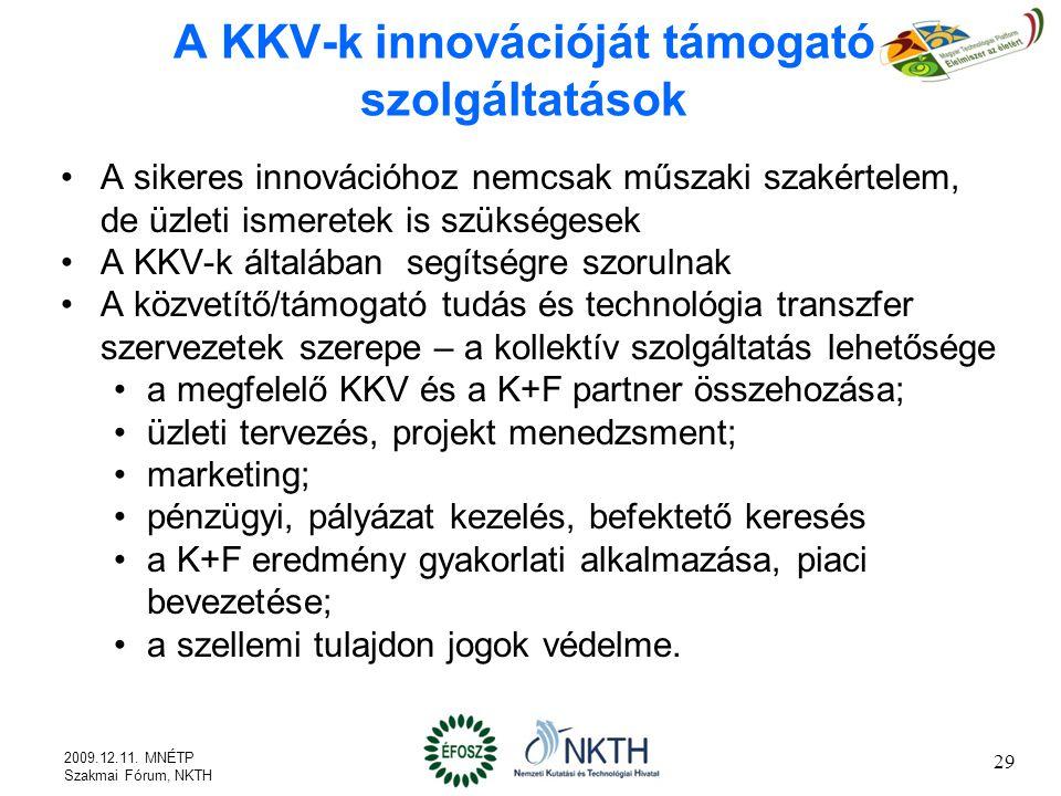 A KKV-k innovációját támogató szolgáltatások A sikeres innovációhoz nemcsak műszaki szakértelem, de üzleti ismeretek is szükségesek A KKV-k általában segítségre szorulnak A közvetítő/támogató tudás és technológia transzfer szervezetek szerepe – a kollektív szolgáltatás lehetősége a megfelelő KKV és a K+F partner összehozása; üzleti tervezés, projekt menedzsment; marketing; pénzügyi, pályázat kezelés, befektető keresés a K+F eredmény gyakorlati alkalmazása, piaci bevezetése; a szellemi tulajdon jogok védelme.