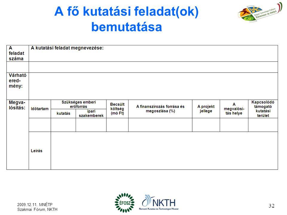A fő kutatási feladat(ok) bemutatása 2009.12.11. MNÉTP Szakmai Fórum, NKTH 32