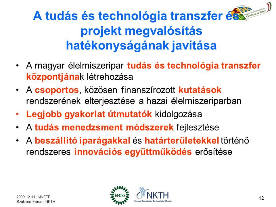 A tudás és technológia transzfer és projekt megvalósítás hatékonyságának javítása A magyar élelmiszeripar tudás és technológia transzfer központjának létrehozása A csoportos, közösen finanszírozott kutatások rendszerének elterjesztése a hazai élelmiszeriparban Legjobb gyakorlat útmutatók kidolgozása A tudás menedzsment módszerek fejlesztése A beszállító iparágakkal és határterületekkel történő rendszeres innovációs együttműködés erősítése 42 2009.12.11.