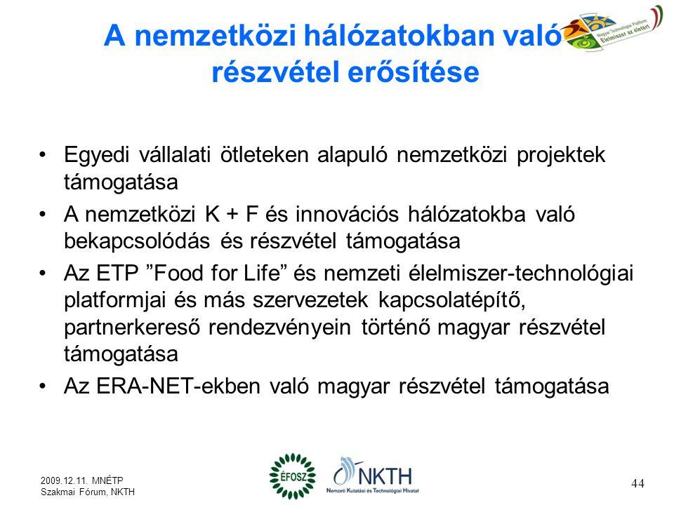 A nemzetközi hálózatokban való részvétel erősítése Egyedi vállalati ötleteken alapuló nemzetközi projektek támogatása A nemzetközi K + F és innovációs hálózatokba való bekapcsolódás és részvétel támogatása Az ETP Food for Life és nemzeti élelmiszer-technológiai platformjai és más szervezetek kapcsolatépítő, partnerkereső rendezvényein történő magyar részvétel támogatása Az ERA-NET-ekben való magyar részvétel támogatása 44 2009.12.11.