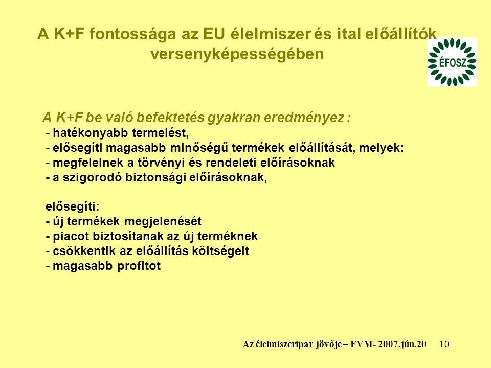 10Az élelmiszeripar jövője – FVM- 2007.jún.20 A K+F fontossága az EU élelmiszer és ital előállítók versenyképességében A K+F be való befektetés gyakran eredményez : - hatékonyabb termelést, - elősegíti magasabb minőségű termékek előállítását, melyek: - megfelelnek a törvényi és rendeleti előírásoknak - a szigorodó biztonsági előírásoknak, elősegíti: - új termékek megjelenését - piacot biztosítanak az új terméknek - csökkentik az előállítás költségeit - magasabb profitot