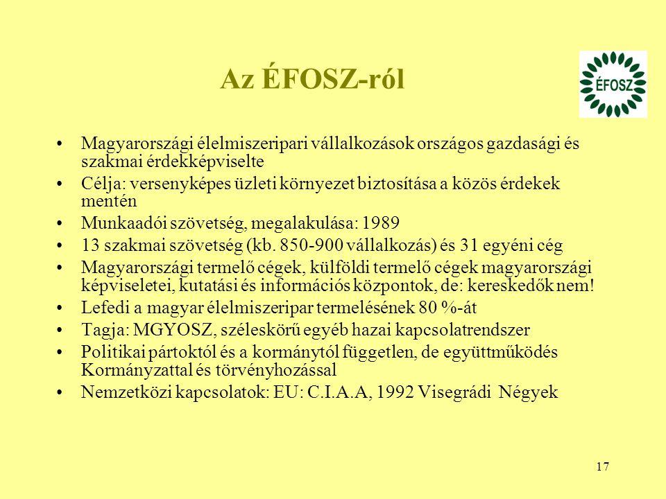 17 Az ÉFOSZ-ról Magyarországi élelmiszeripari vállalkozások országos gazdasági és szakmai érdekképviselte Célja: versenyképes üzleti környezet biztosítása a közös érdekek mentén Munkaadói szövetség, megalakulása: 1989 13 szakmai szövetség (kb.