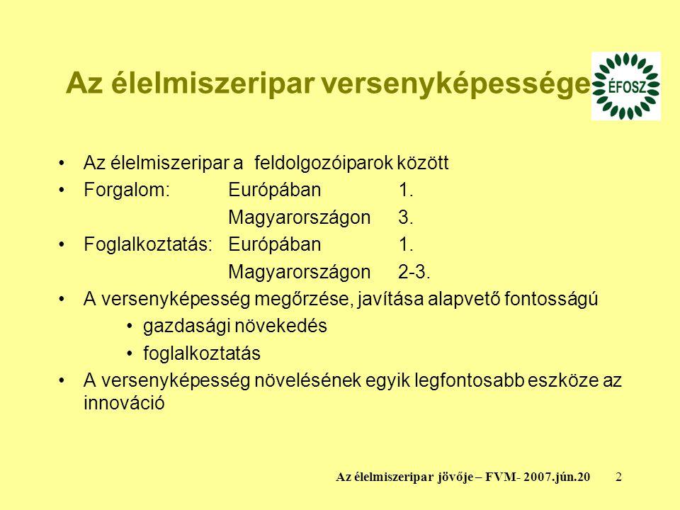 2 Az élelmiszeripar versenyképessége Az élelmiszeripar a feldolgozóiparok között Forgalom:Európában 1. Magyarországon3. Foglalkoztatás: Európában1. Ma