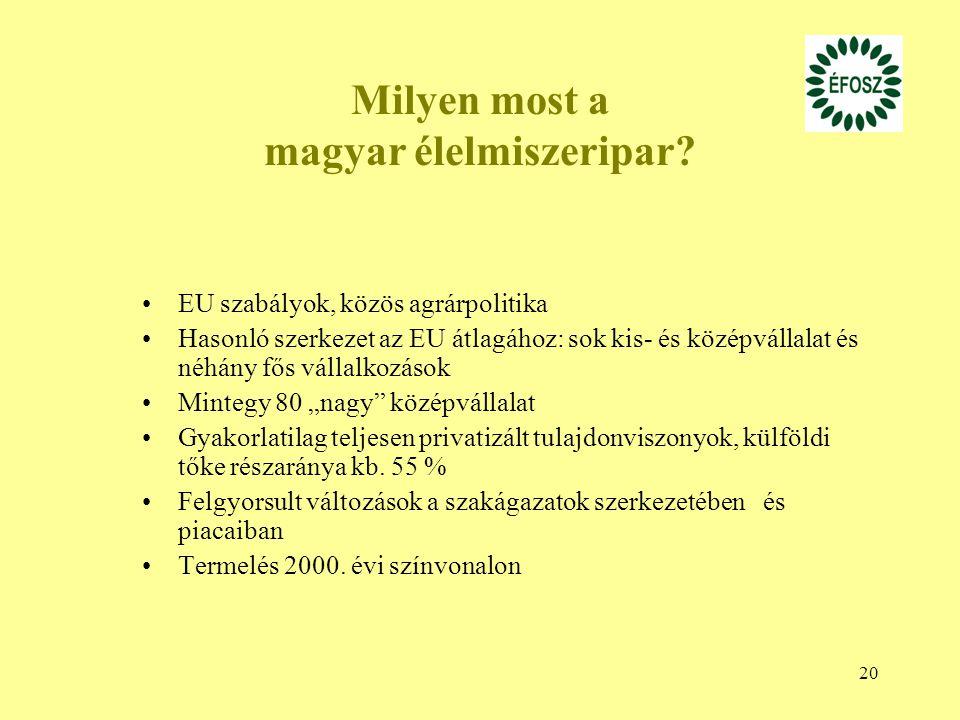 20 Milyen most a magyar élelmiszeripar? EU szabályok, közös agrárpolitika Hasonló szerkezet az EU átlagához: sok kis- és középvállalat és néhány fős v