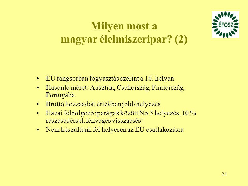 21 Milyen most a magyar élelmiszeripar? (2) EU rangsorban fogyasztás szerint a 16. helyen Hasonló méret: Ausztria, Csehország, Finnország, Portugália
