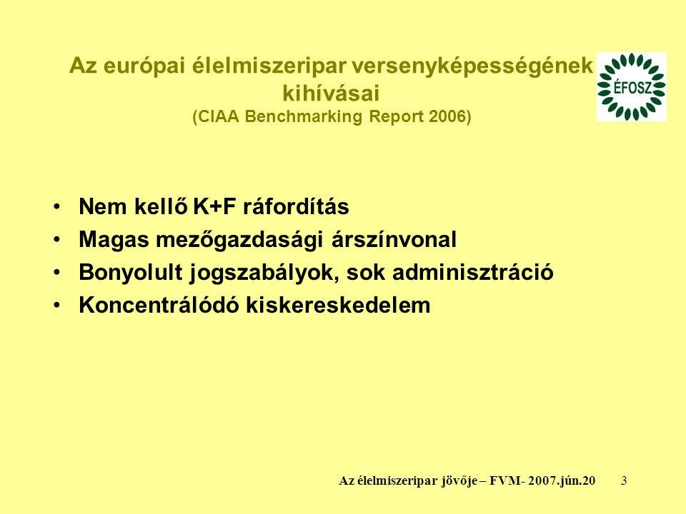 3 Az európai élelmiszeripar versenyképességének kihívásai (CIAA Benchmarking Report 2006) Nem kellő K+F ráfordítás Magas mezőgazdasági árszínvonal Bonyolult jogszabályok, sok adminisztráció Koncentrálódó kiskereskedelem