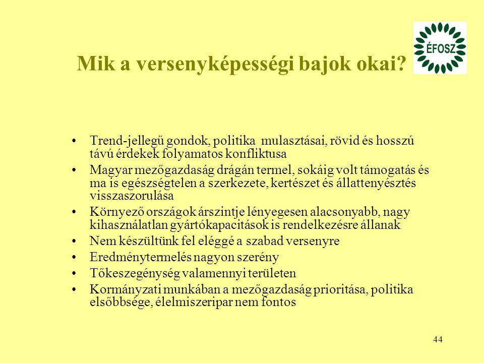 44 Mik a versenyképességi bajok okai? Trend-jellegű gondok, politika mulasztásai, rövid és hosszú távú érdekek folyamatos konfliktusa Magyar mezőgazda