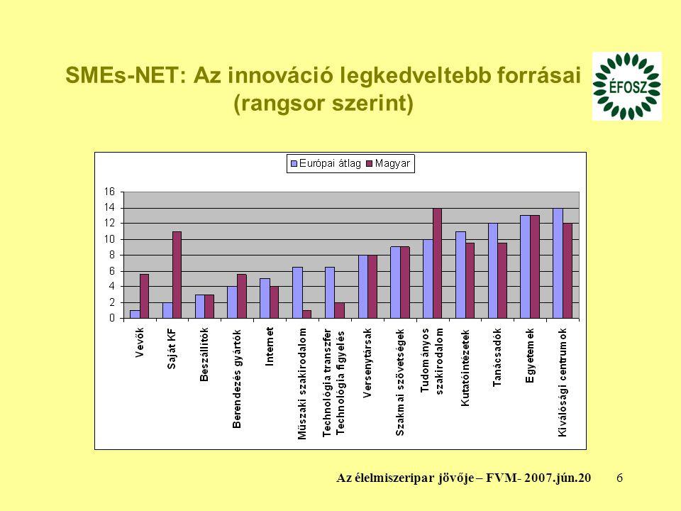 6Az élelmiszeripar jövője – FVM- 2007.jún.20 SMEs-NET: Az innováció legkedveltebb forrásai (rangsor szerint)