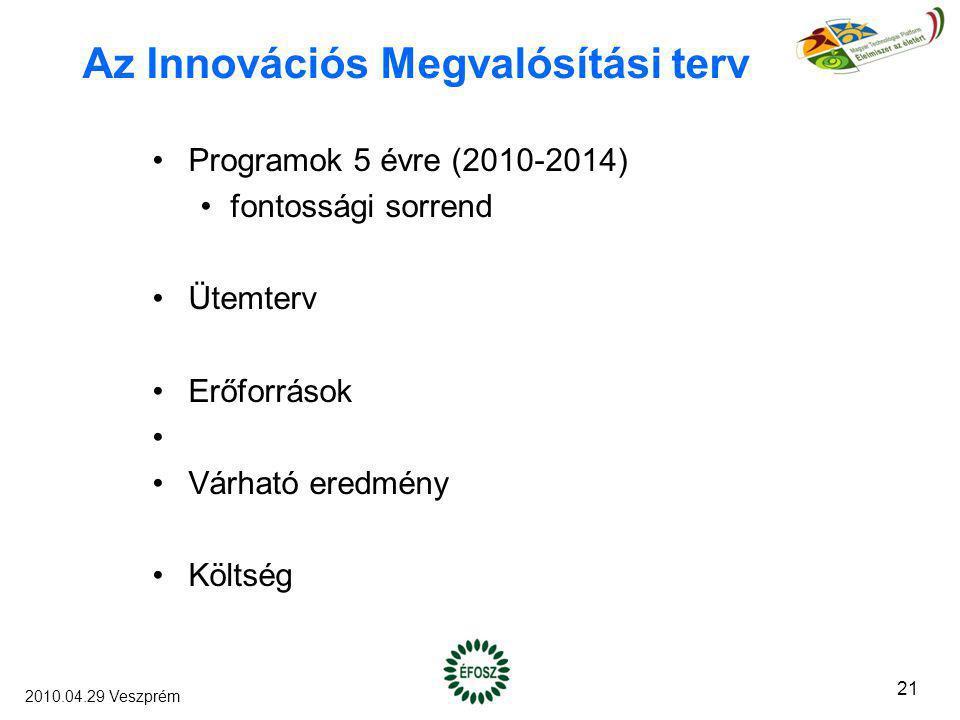 Az Innovációs Megvalósítási terv Programok 5 évre (2010-2014) fontossági sorrend Ütemterv Erőforrások Várható eredmény Költség 21 2010.04.29 Veszprém