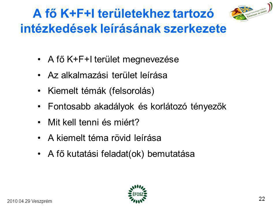 A fő K+F+I területekhez tartozó intézkedések leírásának szerkezete A fő K+F+I terület megnevezése Az alkalmazási terület leírása Kiemelt témák (felsor