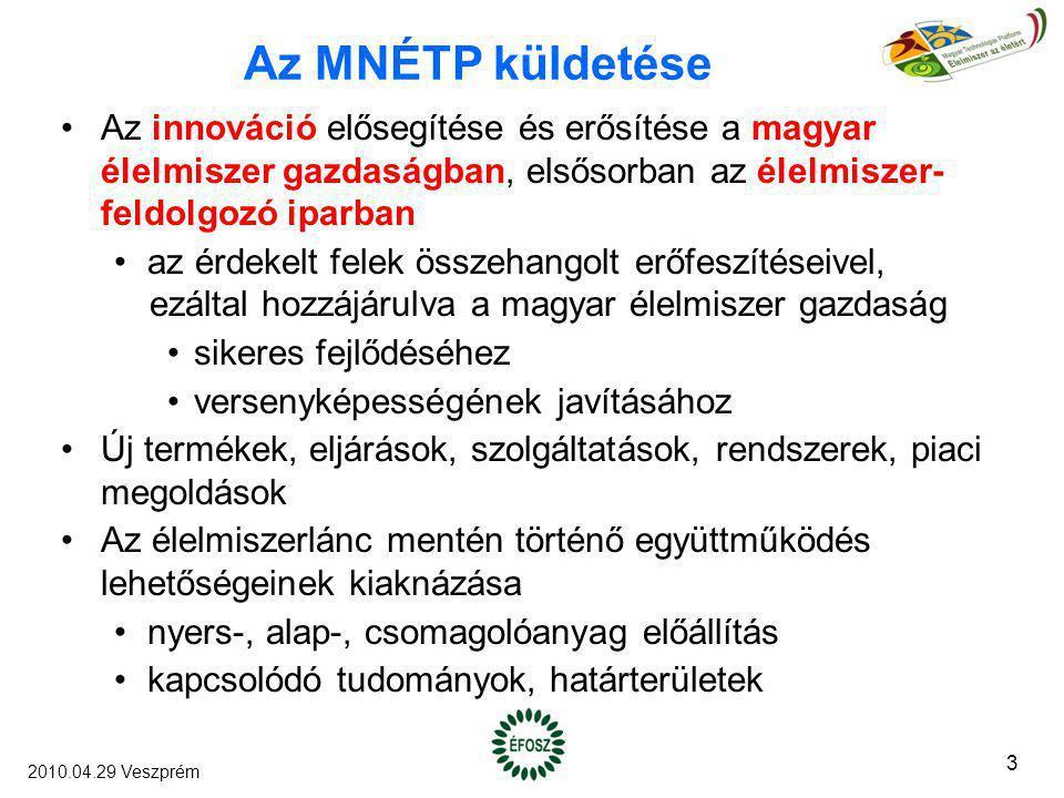 Az MNÉTP küldetése Az innováció elősegítése és erősítése a magyar élelmiszer gazdaságban, elsősorban az élelmiszer- feldolgozó iparban az érdekelt fel