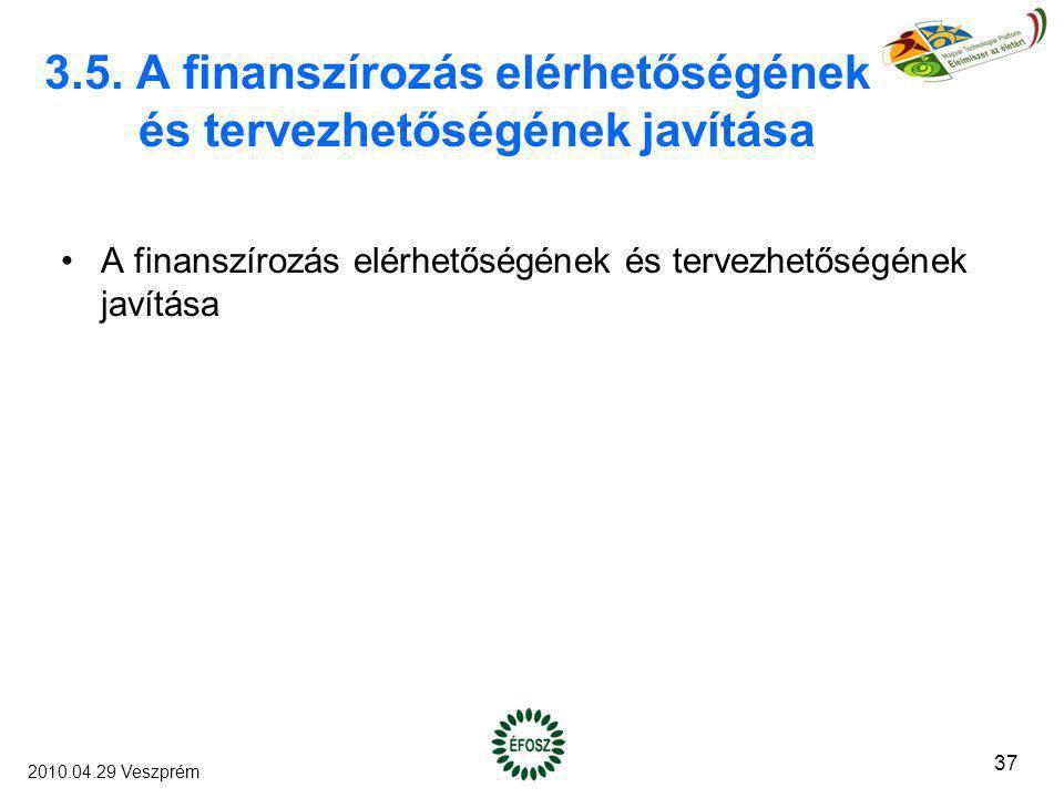 3.5. A finanszírozás elérhetőségének és tervezhetőségének javítása A finanszírozás elérhetőségének és tervezhetőségének javítása 37 2010.04.29 Veszpré