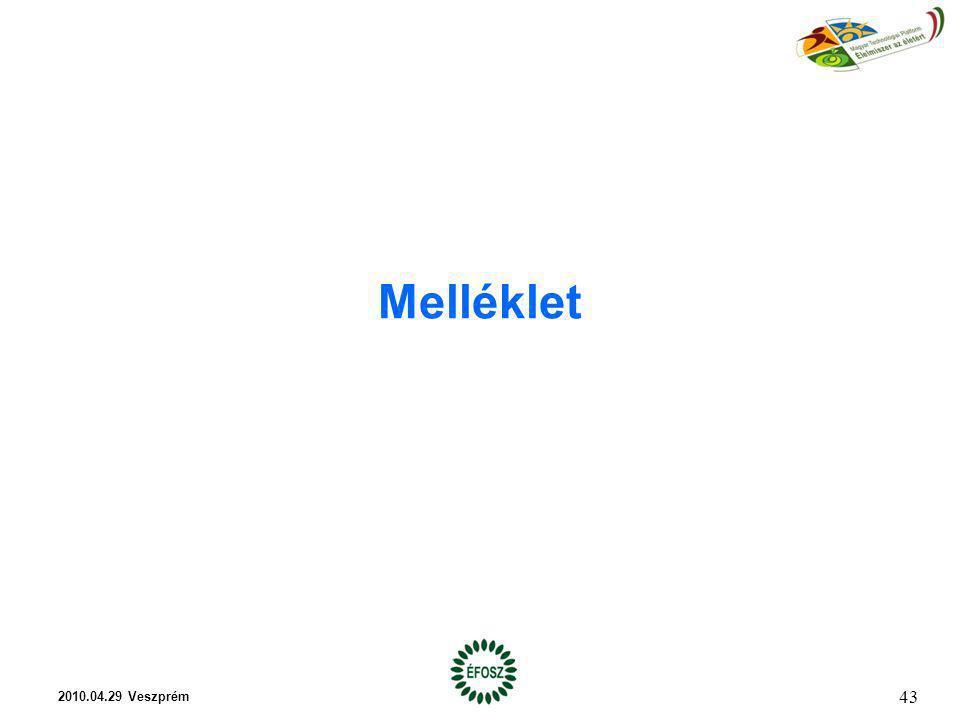 Melléklet 43 2010.04.29 Veszprém
