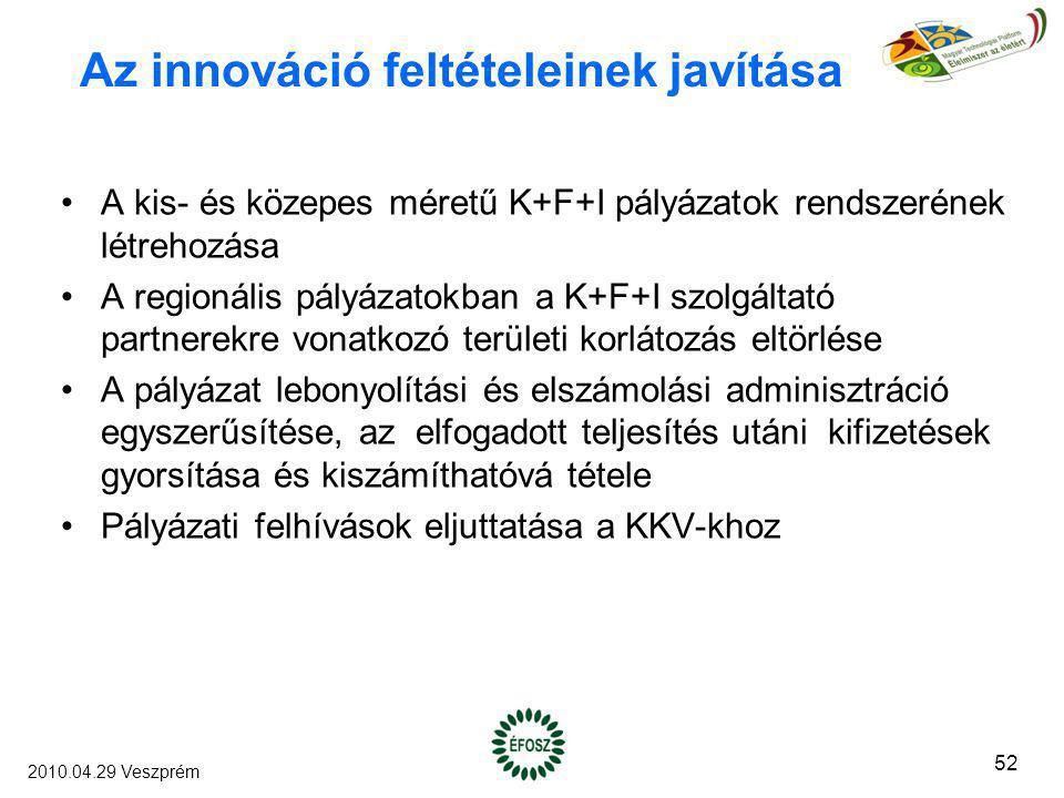 Az innováció feltételeinek javítása A kis- és közepes méretű K+F+I pályázatok rendszerének létrehozása A regionális pályázatokban a K+F+I szolgáltató
