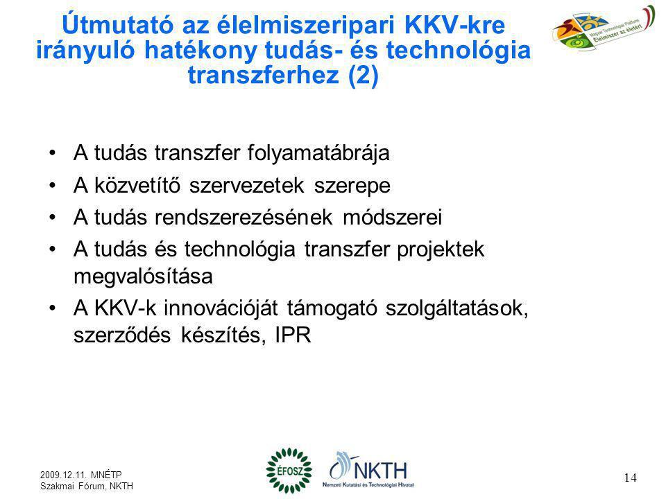 Útmutató az élelmiszeripari KKV-kre irányuló hatékony tudás- és technológia transzferhez (2) A tudás transzfer folyamatábrája A közvetítő szervezetek