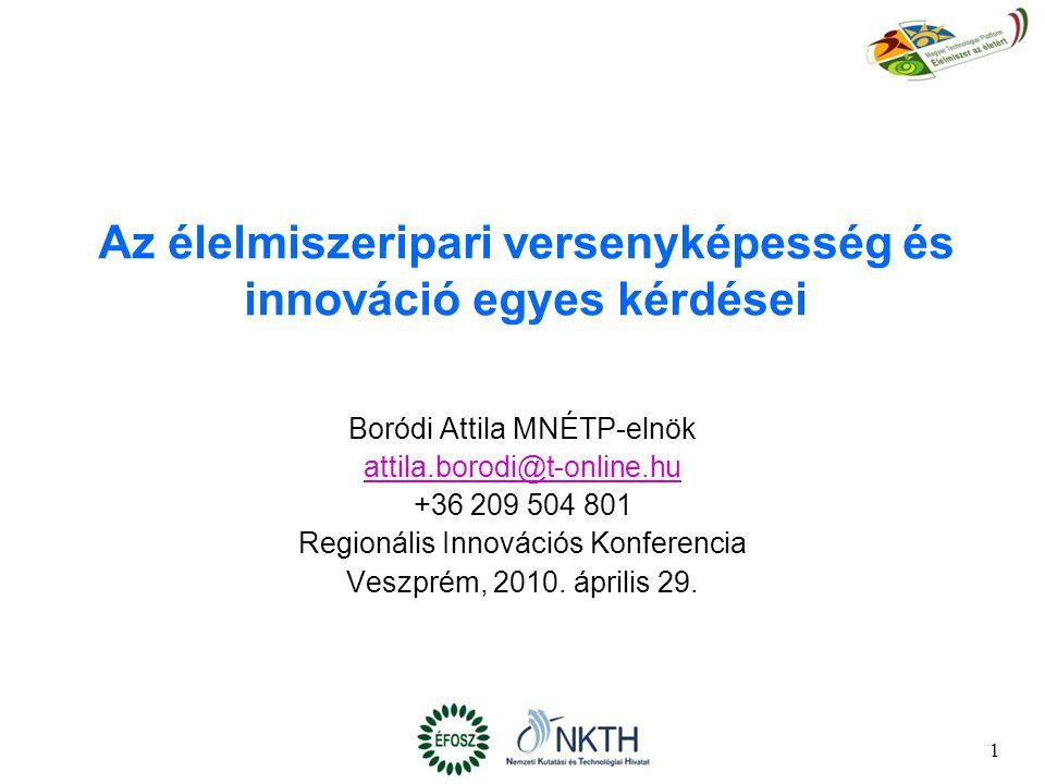 1 Az élelmiszeripari versenyképesség és innováció egyes kérdései Boródi Attila MNÉTP-elnök attila.borodi@t-online.hu +36 209 504 801 Regionális Innová