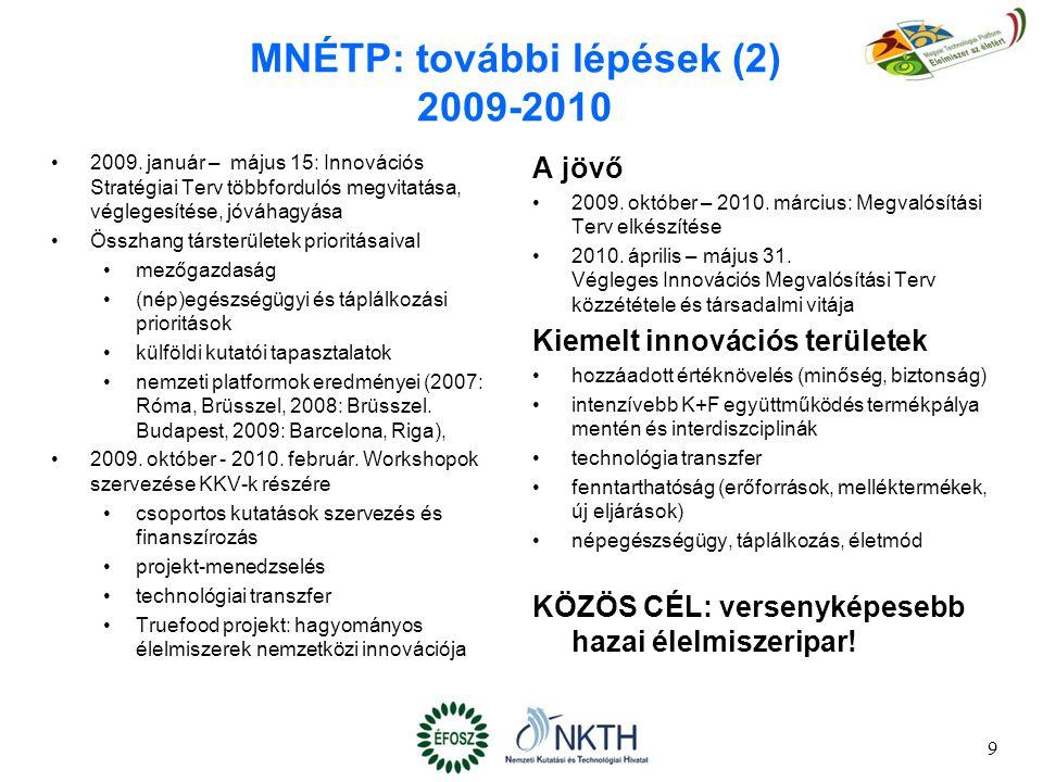 9 MNÉTP: további lépések (2) 2009-2010 2009. január – május 15: Innovációs Stratégiai Terv többfordulós megvitatása, véglegesítése, jóváhagyása Összha