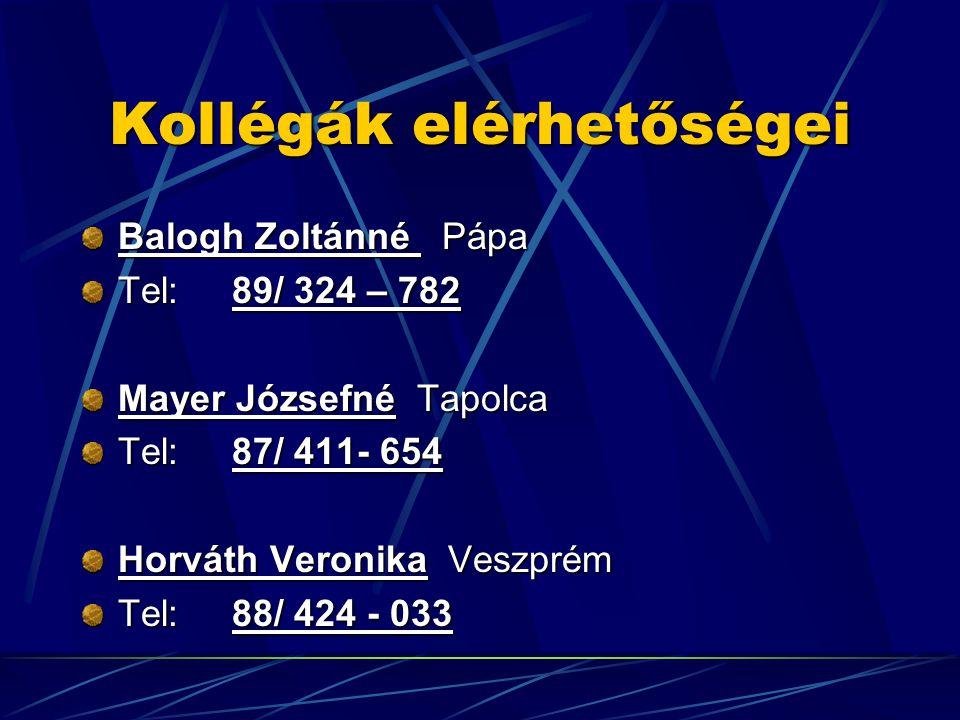 Kollégák elérhetőségei Balogh Zoltánné Pápa Tel: 89/ 324 – 782 Mayer Józsefné Tapolca Tel: 87/ 411- 654 Horváth Veronika Veszprém Tel: 88/ 424 - 033