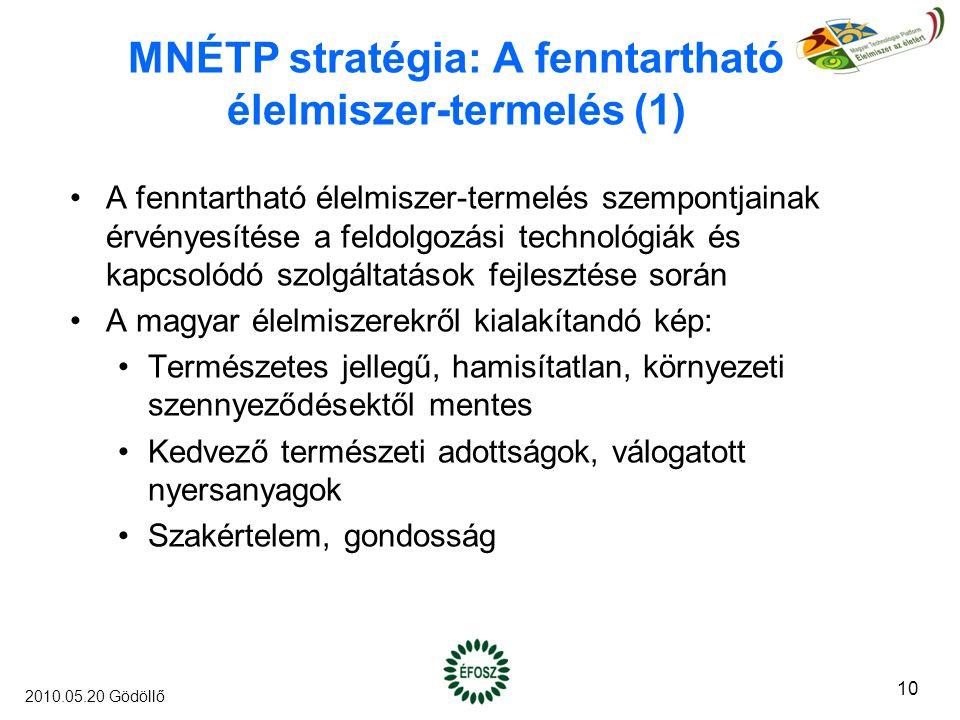 MNÉTP stratégia: A fenntartható élelmiszer-termelés (1) A fenntartható élelmiszer-termelés szempontjainak érvényesítése a feldolgozási technológiák és kapcsolódó szolgáltatások fejlesztése során A magyar élelmiszerekről kialakítandó kép: Természetes jellegű, hamisítatlan, környezeti szennyeződésektől mentes Kedvező természeti adottságok, válogatott nyersanyagok Szakértelem, gondosság 10 2010.05.20 Gödöllő