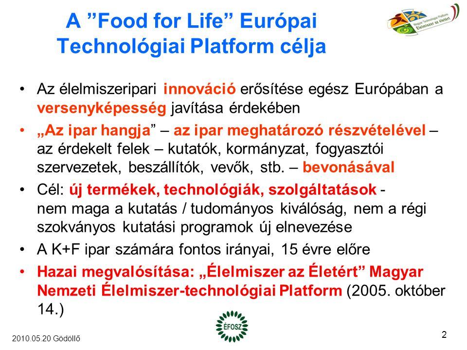 """A Food for Life Európai Technológiai Platform célja Az élelmiszeripari innováció erősítése egész Európában a versenyképesség javítása érdekében """"Az ipar hangja – az ipar meghatározó részvételével – az érdekelt felek – kutatók, kormányzat, fogyasztói szervezetek, beszállítók, vevők, stb."""