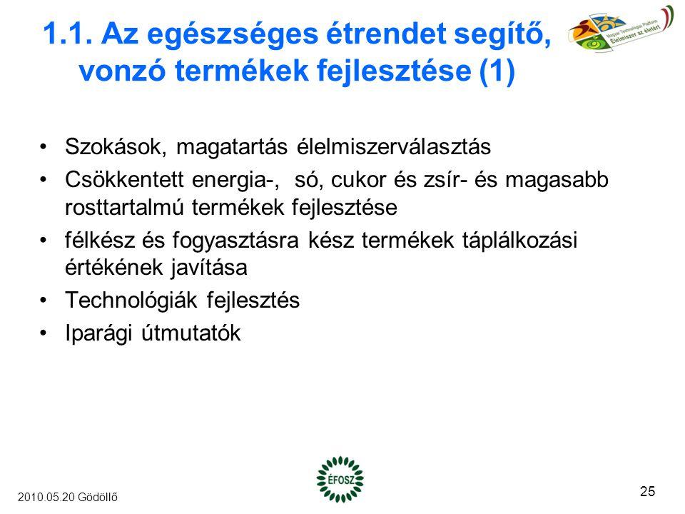 1.1. Az egészséges étrendet segítő, vonzó termékek fejlesztése (1) Szokások, magatartás élelmiszerválasztás Csökkentett energia-, só, cukor és zsír- é