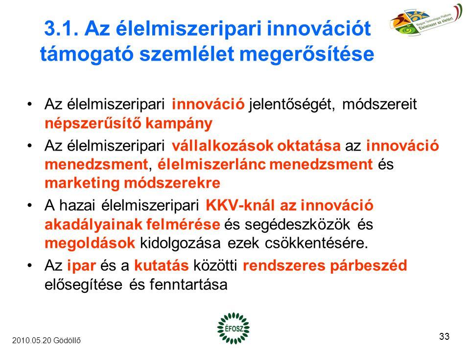 3.1. Az élelmiszeripari innovációt támogató szemlélet megerősítése Az élelmiszeripari innováció jelentőségét, módszereit népszerűsítő kampány Az élelm