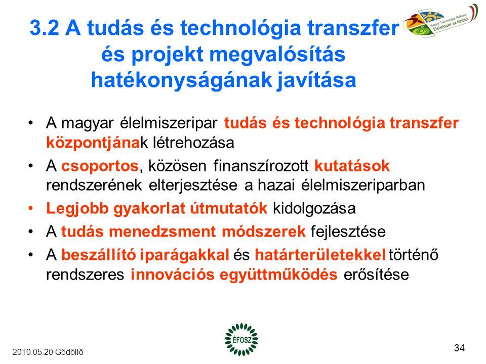 3.2 A tudás és technológia transzfer és projekt megvalósítás hatékonyságának javítása A magyar élelmiszeripar tudás és technológia transzfer központjának létrehozása A csoportos, közösen finanszírozott kutatások rendszerének elterjesztése a hazai élelmiszeriparban Legjobb gyakorlat útmutatók kidolgozása A tudás menedzsment módszerek fejlesztése A beszállító iparágakkal és határterületekkel történő rendszeres innovációs együttműködés erősítése 34 2010.05.20 Gödöllő