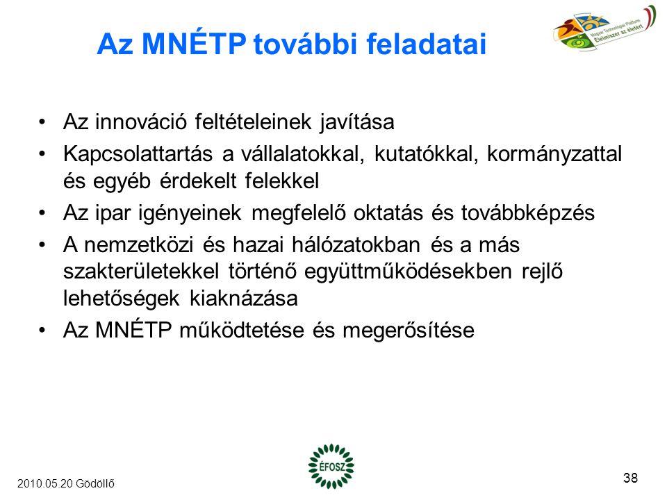 Az MNÉTP további feladatai Az innováció feltételeinek javítása Kapcsolattartás a vállalatokkal, kutatókkal, kormányzattal és egyéb érdekelt felekkel Az ipar igényeinek megfelelő oktatás és továbbképzés A nemzetközi és hazai hálózatokban és a más szakterületekkel történő együttműködésekben rejlő lehetőségek kiaknázása Az MNÉTP működtetése és megerősítése 38 2010.05.20 Gödöllő