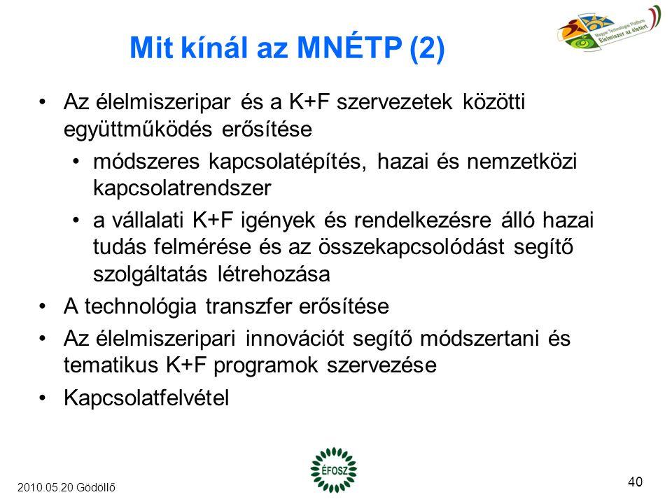 Mit kínál az MNÉTP (2) Az élelmiszeripar és a K+F szervezetek közötti együttműködés erősítése módszeres kapcsolatépítés, hazai és nemzetközi kapcsolatrendszer a vállalati K+F igények és rendelkezésre álló hazai tudás felmérése és az összekapcsolódást segítő szolgáltatás létrehozása A technológia transzfer erősítése Az élelmiszeripari innovációt segítő módszertani és tematikus K+F programok szervezése Kapcsolatfelvétel 40 2010.05.20 Gödöllő