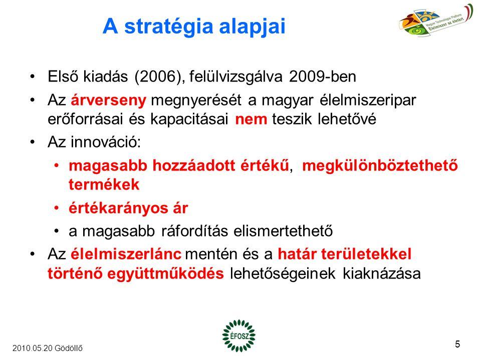 A stratégia alapjai Első kiadás (2006), felülvizsgálva 2009-ben Az árverseny megnyerését a magyar élelmiszeripar erőforrásai és kapacitásai nem teszik lehetővé Az innováció: magasabb hozzáadott értékű, megkülönböztethető termékek értékarányos ár a magasabb ráfordítás elismertethető Az élelmiszerlánc mentén és a határ területekkel történő együttműködés lehetőségeinek kiaknázása 5 2010.05.20 Gödöllő