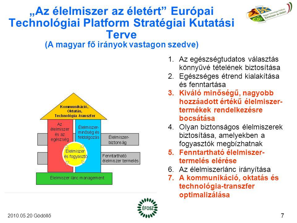 """""""Az élelmiszer az életért Európai Technológiai Platform Stratégiai Kutatási Terve (A magyar fő irányok vastagon szedve) 1.Az egészségtudatos választás könnyűvé tételének biztosítása 2.Egészséges étrend kialakítása és fenntartása 3.Kiváló minőségű, nagyobb hozzáadott értékű élelmiszer- termékek rendelkezésre bocsátása 4.Olyan biztonságos élelmiszerek biztosítása, amelyekben a fogyasztók megbízhatnak 5.Fenntartható élelmiszer- termelés elérése 6.Az élelmiszerlánc irányítása 7.A kommunikáció, oktatás és technológia-transzfer optimalizálása 7 2010.05.20 Gödöllő"""