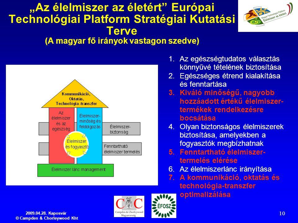 """2009.04.28. Kaposvár © Campden & Chorleywood Kht 10 """"Az élelmiszer az életért"""" Európai Technológiai Platform Stratégiai Kutatási Terve (A magyar fő ir"""