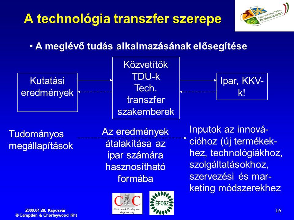 2009.04.28. Kaposvár © Campden & Chorleywood Kht 16 A technológia transzfer szerepe Kutatási eredmények Közvetítők TDU-k Tech. transzfer szakemberek I