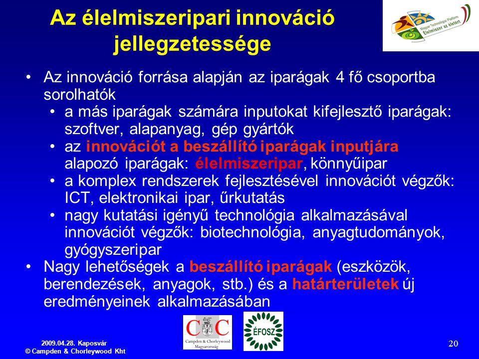 2009.04.28. Kaposvár © Campden & Chorleywood Kht 20 Az élelmiszeripari innováció jellegzetessége Az innováció forrása alapján az iparágak 4 fő csoport