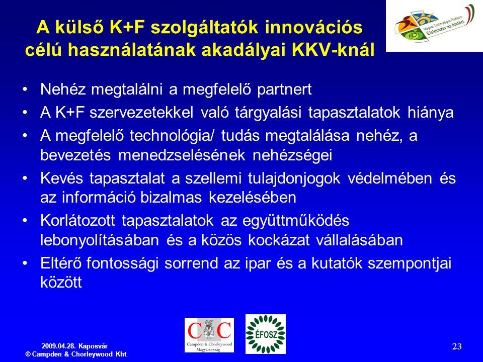 2009.04.28. Kaposvár © Campden & Chorleywood Kht 23 A külső K+F szolgáltatók innovációs célú használatának akadályai KKV-knál Nehéz megtalálni a megfe