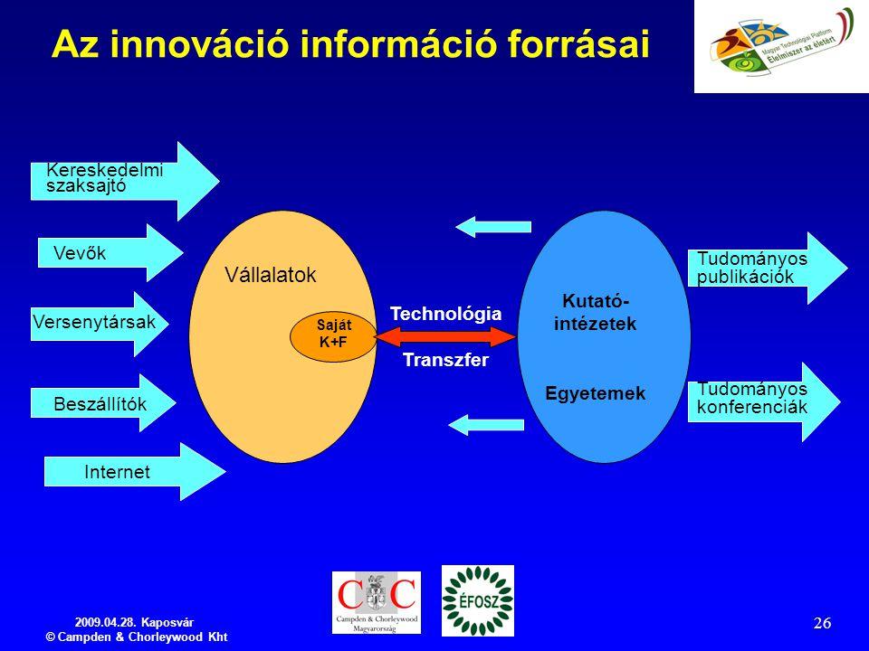2009.04.28. Kaposvár © Campden & Chorleywood Kht 26 Az innováció információ forrásai Kereskedelmi szaksajtó Vevők Versenytársak Beszállítók Internet V