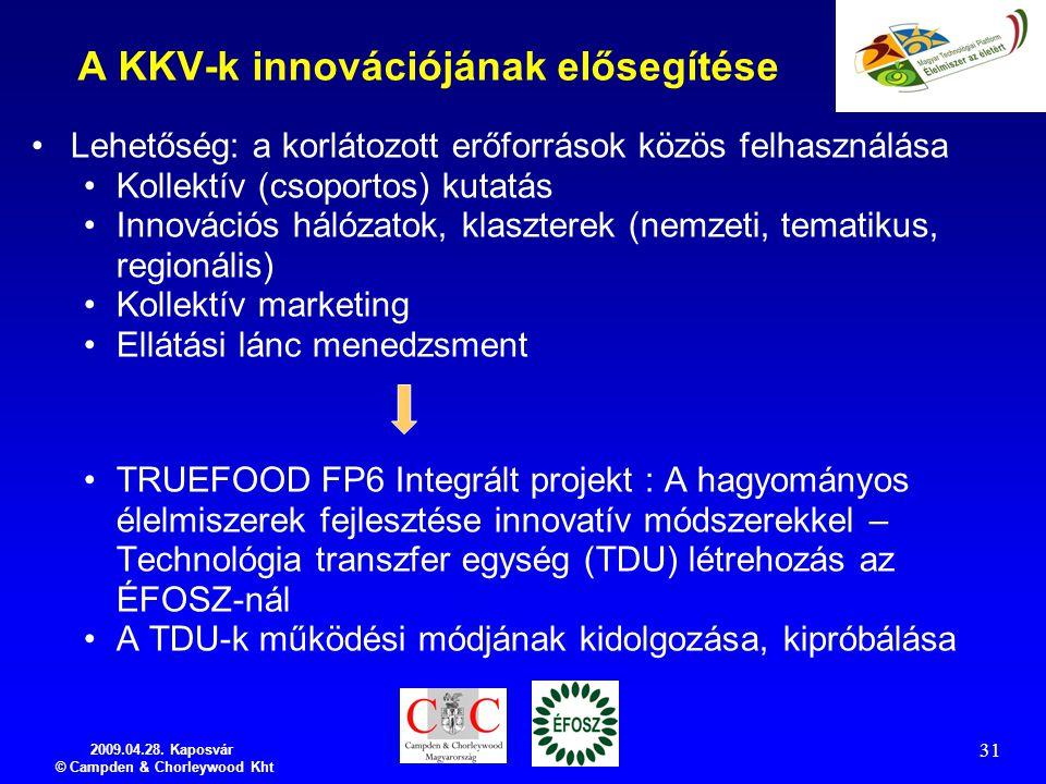 2009.04.28. Kaposvár © Campden & Chorleywood Kht 31 A KKV-k innovációjának elősegítése Lehetőség: a korlátozott erőforrások közös felhasználása Kollek