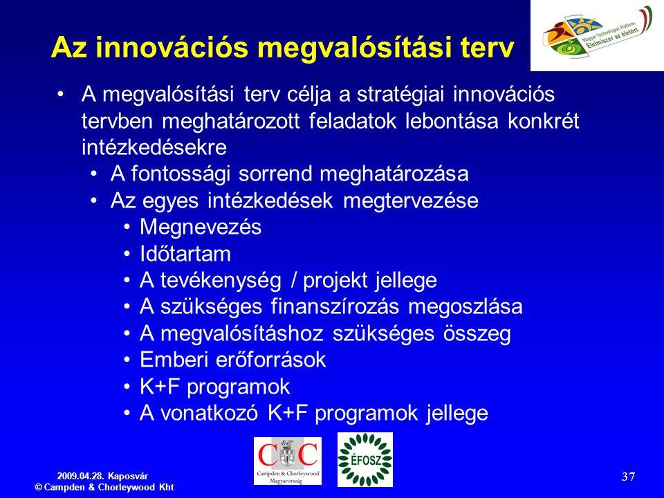 2009.04.28. Kaposvár © Campden & Chorleywood Kht 37 Az innovációs megvalósítási terv A megvalósítási terv célja a stratégiai innovációs tervben meghat