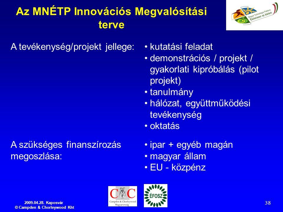 2009.04.28. Kaposvár © Campden & Chorleywood Kht 38 Az MNÉTP Innovációs Megvalósítási terve A tevékenység/projekt jellege:kutatási feladat demonstráci
